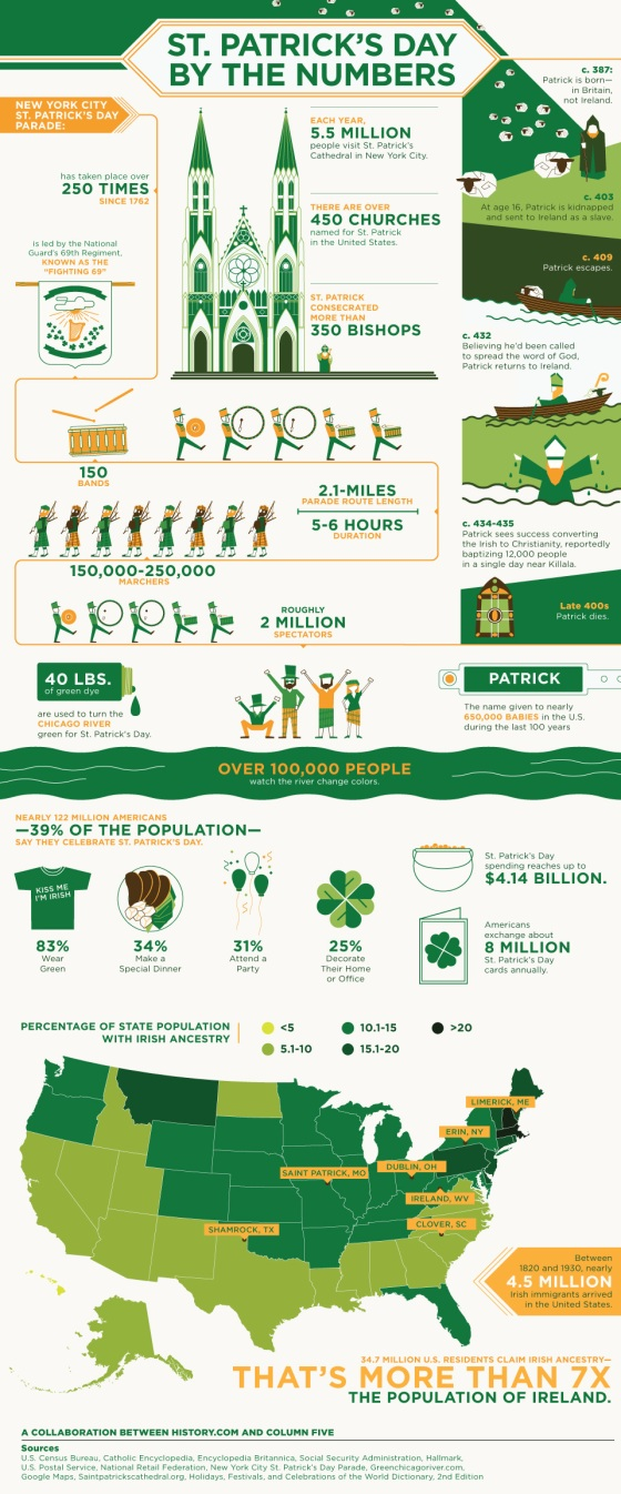 st-patricks-day-infographic